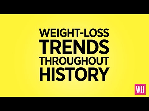 Historical Timeline of Diet Trends